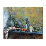 Tablou Arta Clasica Pictor Henri Matisse Still Life 1898 80 x 100 cm